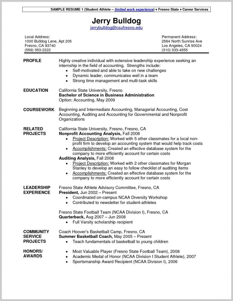 Basketball Resume Template for Player - Example Professional Baseball Player Resume Vcuregistry