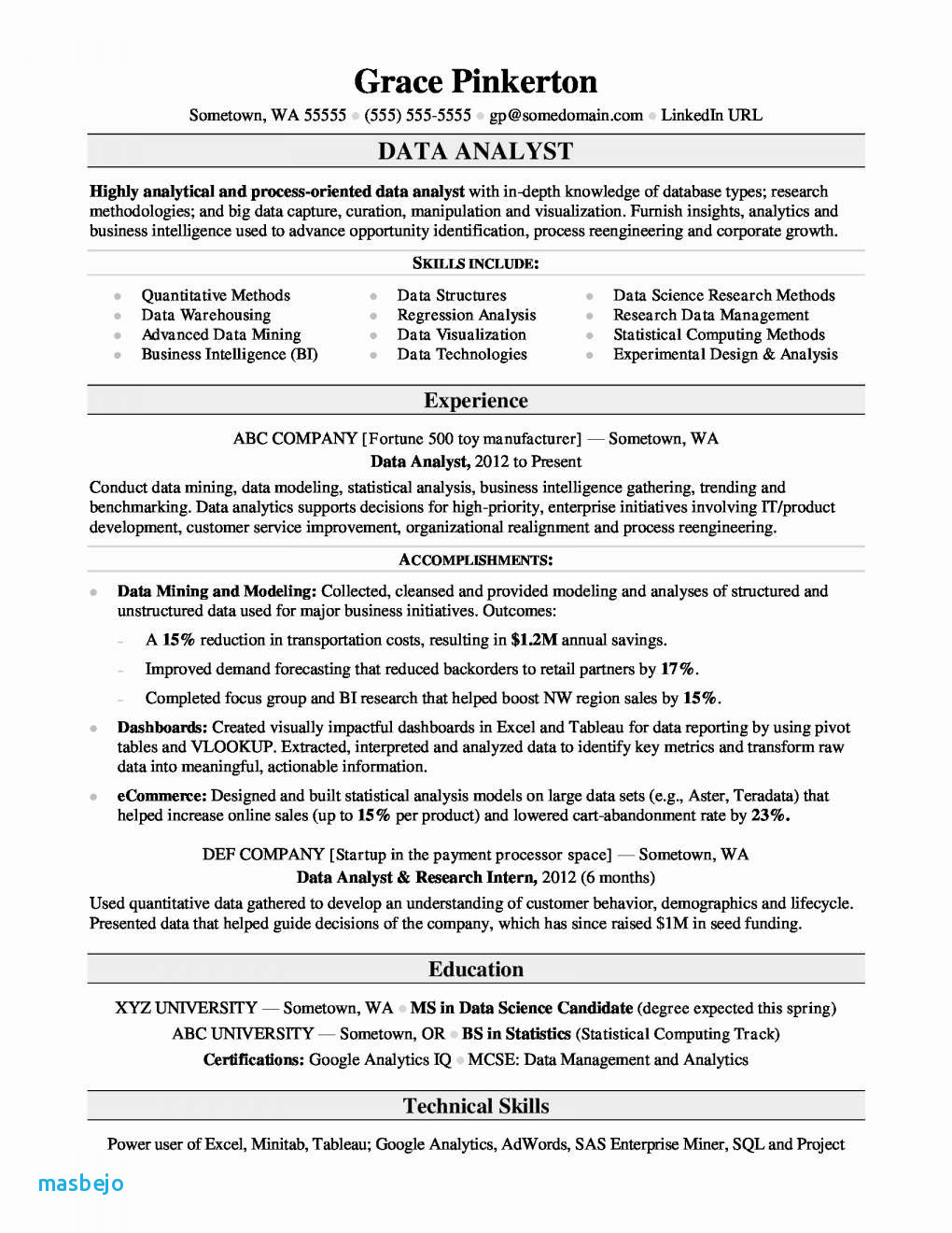Business Analyst Resume Pdf - Fresh Business Analyst forum New Resume Template