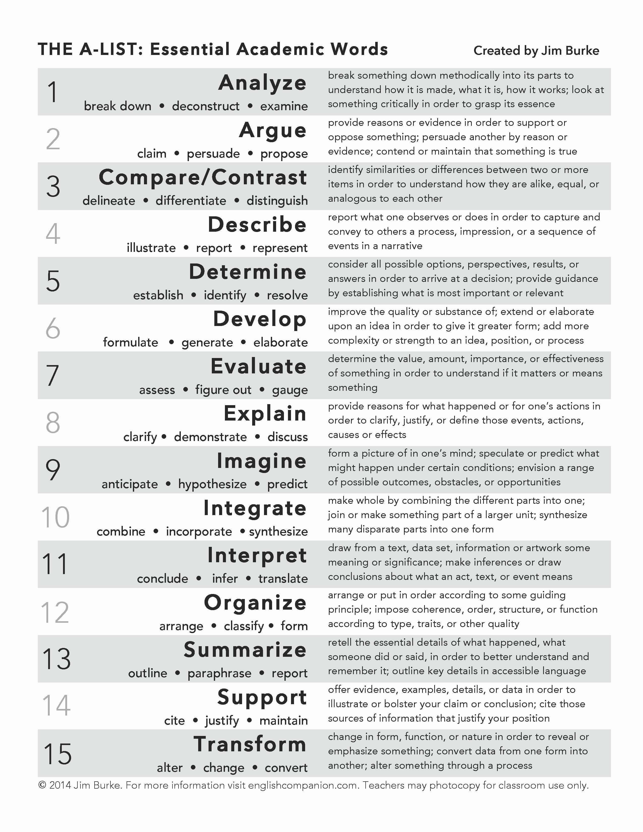 Collaborated Synonym - 23 Collaborate Synonym Resume