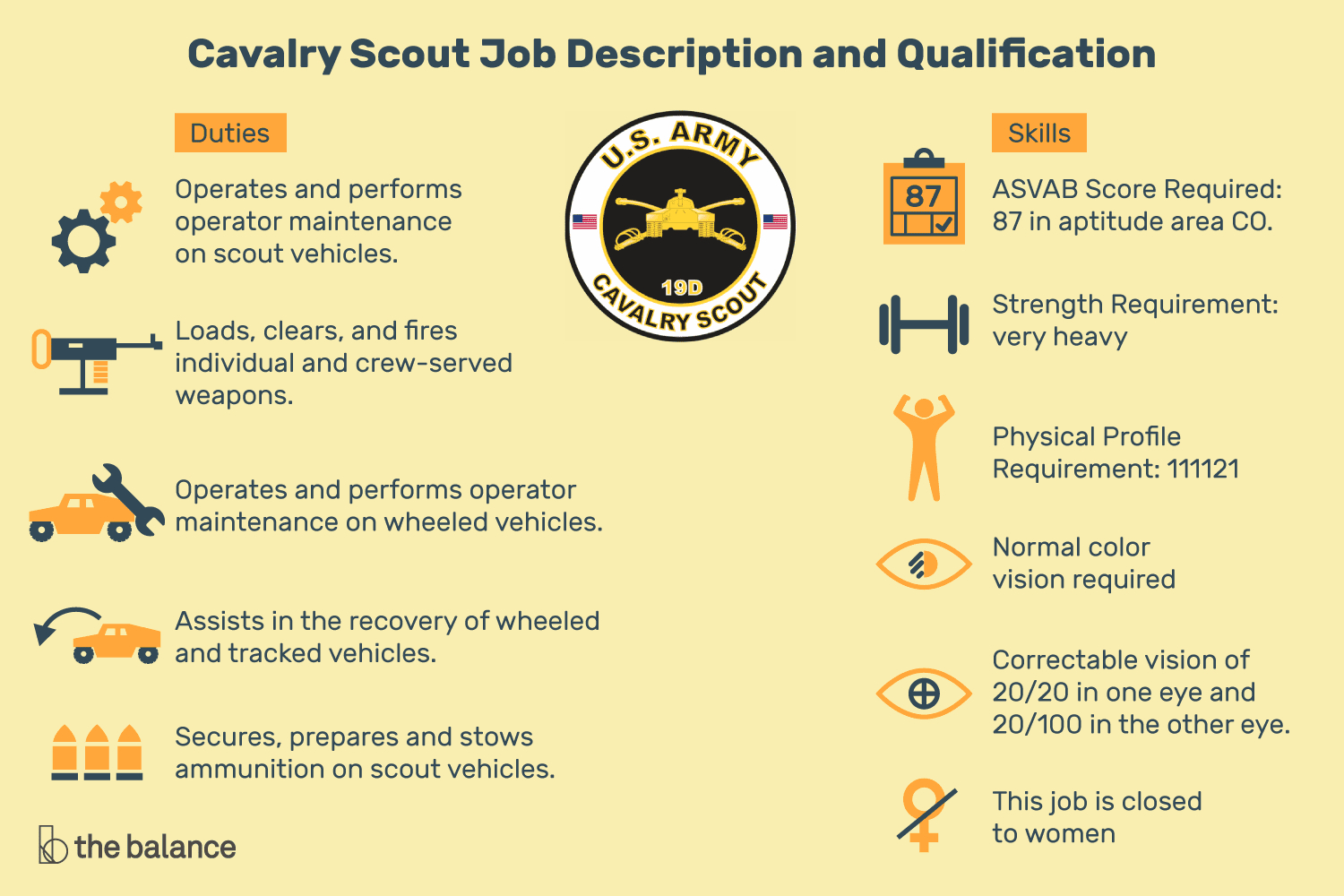 Direct Care Worker Job Duties - Cavalry Scout Mos 19d Job Description