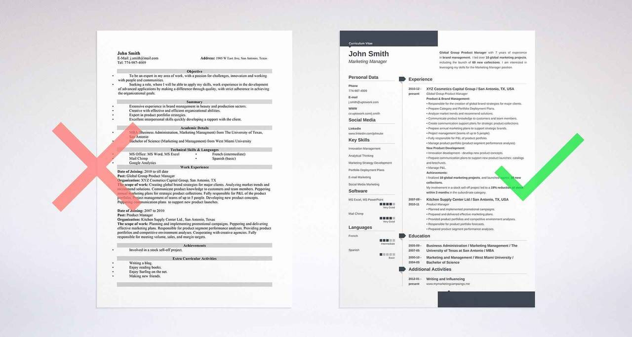 Gayle Laakmann Mcdowell Resume Template - Things to Put A Resume Wp Content 2018 02 Professi