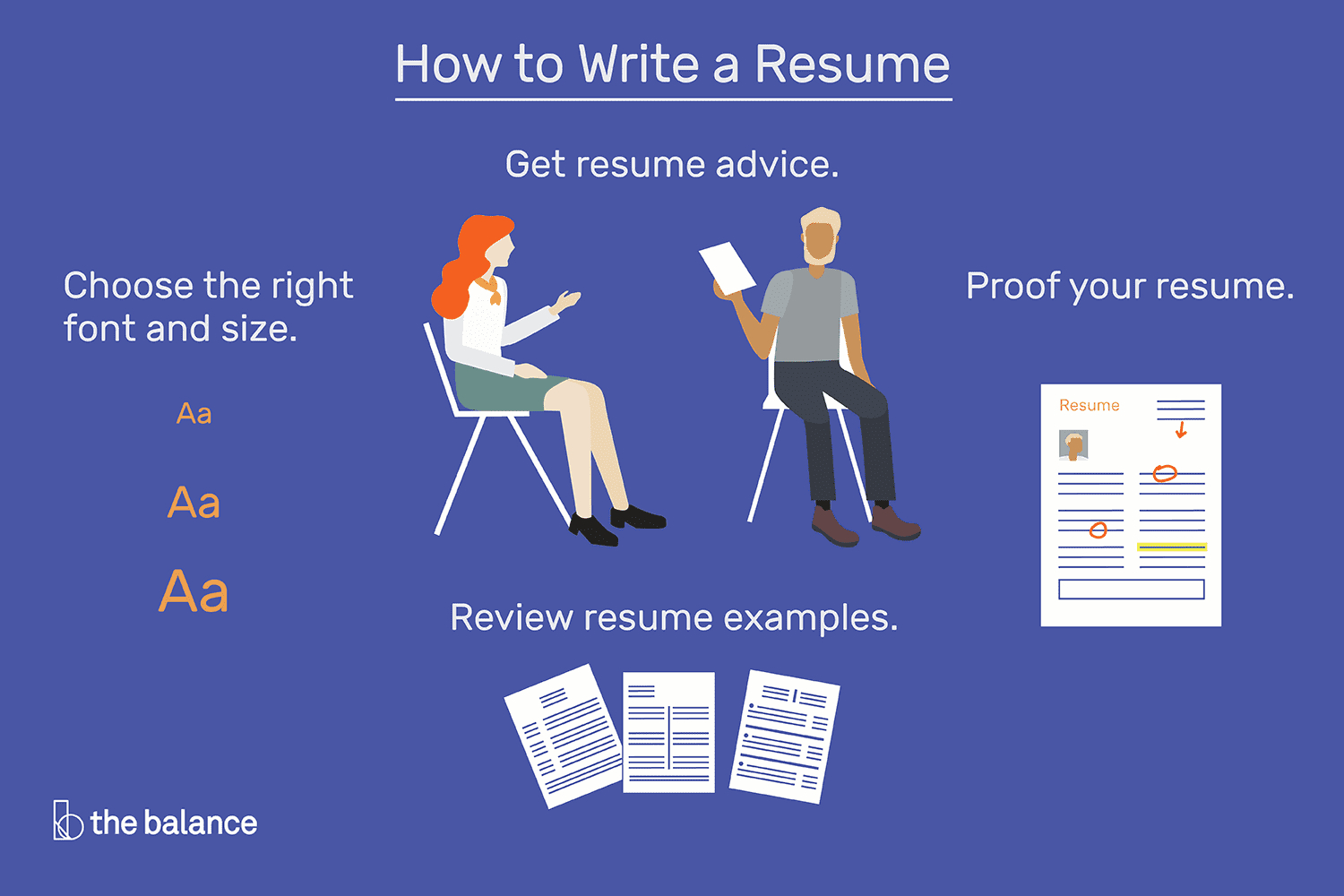 Guaranteed Resume Writing Services - How to Write A Resume that Will Get You An Interview