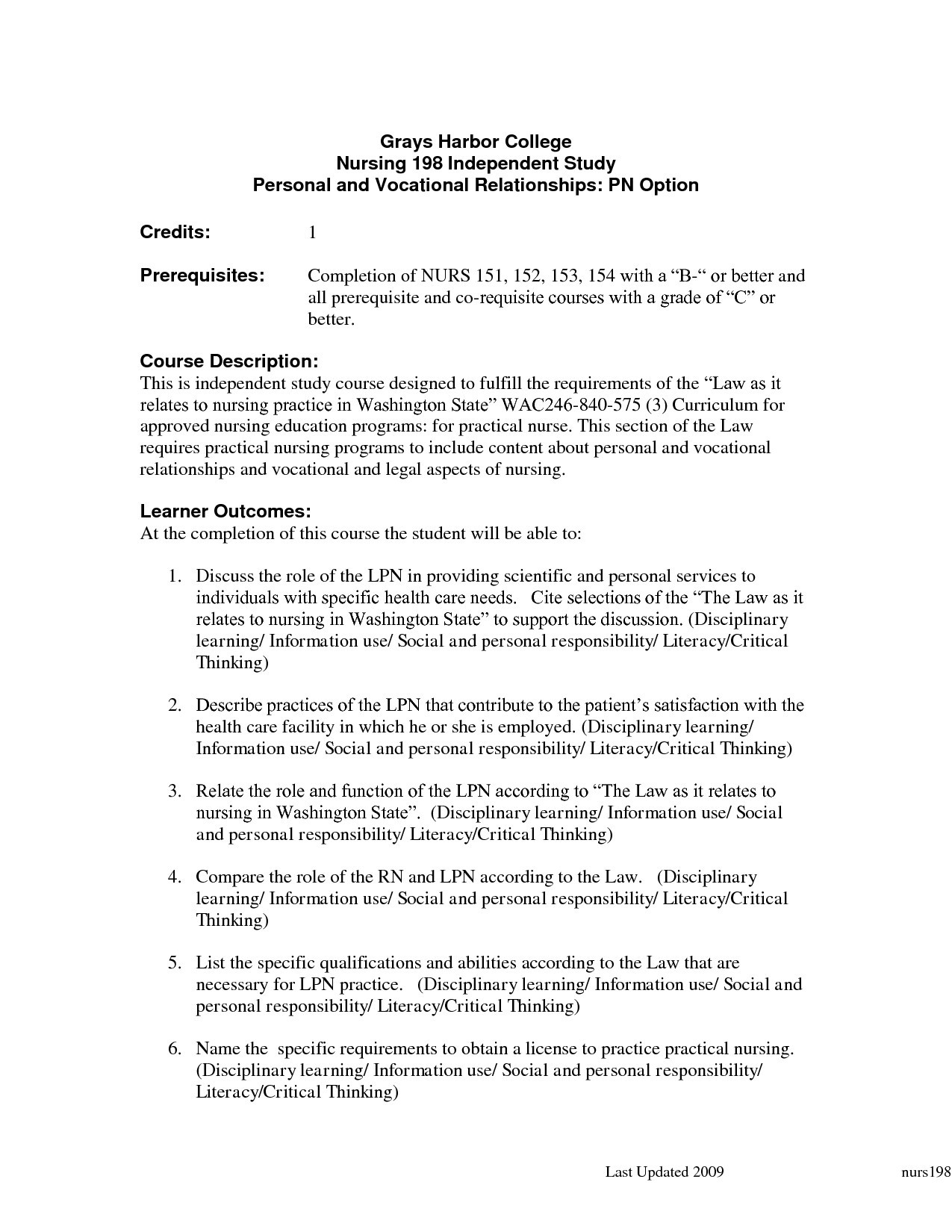 Lpn Nursing Resume Template - Lpn Nurse Sample Resume – Lpn Sample Resume Unique Licensed