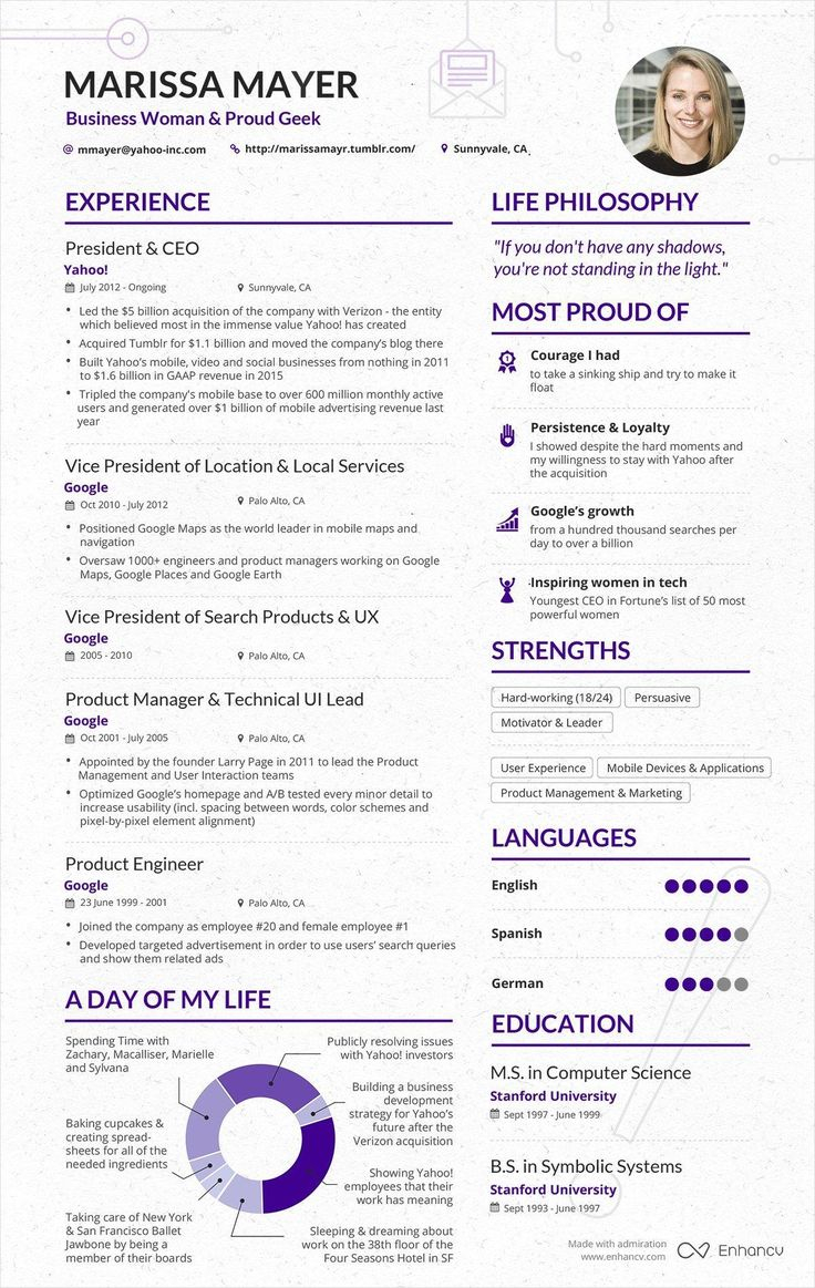 Marissa Mayer Resume Template Word - 10 Best Trabajo Images On Pinterest