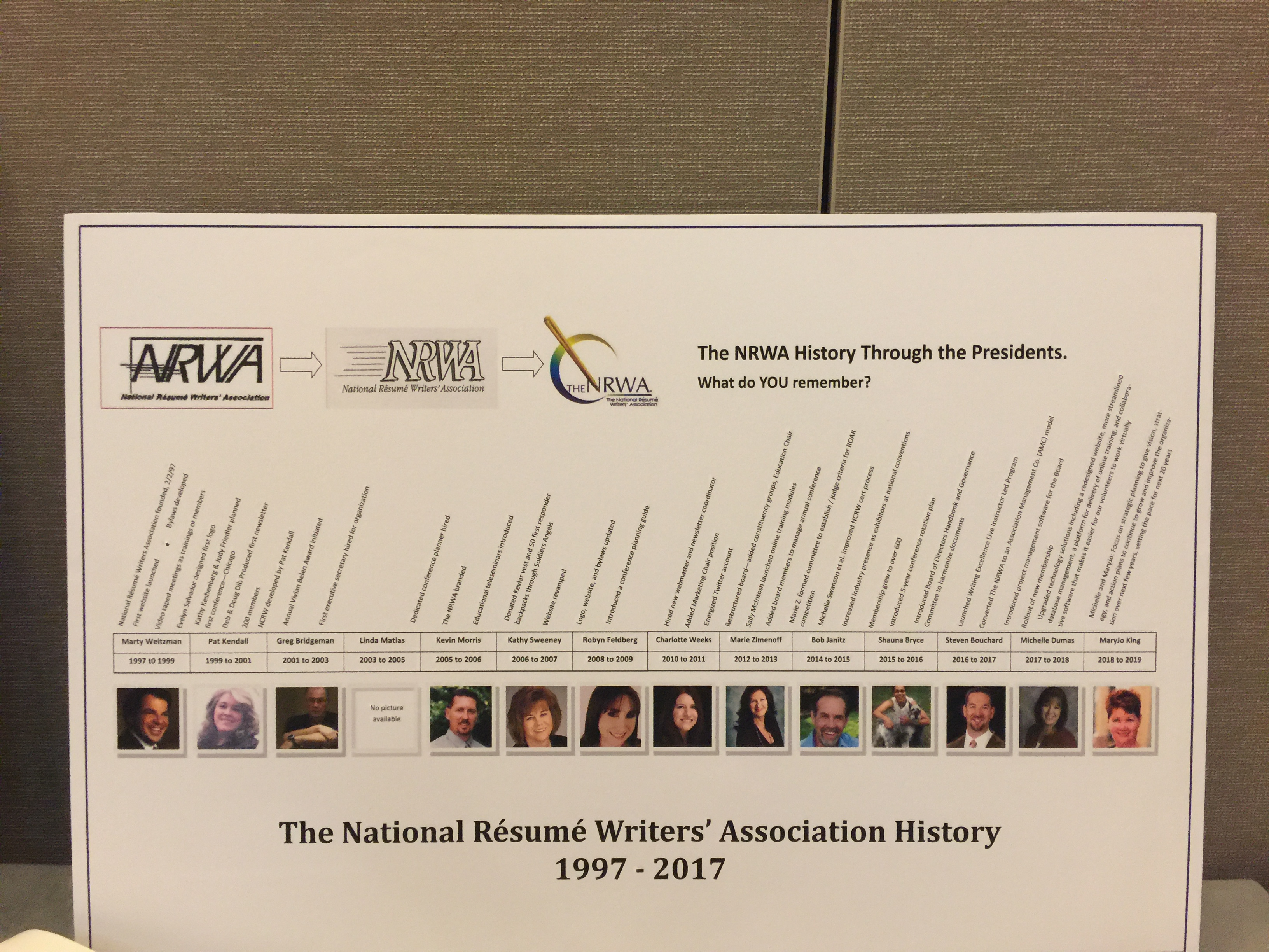 National Resume Writers association - National Résumé Writers association 2017 Conference S