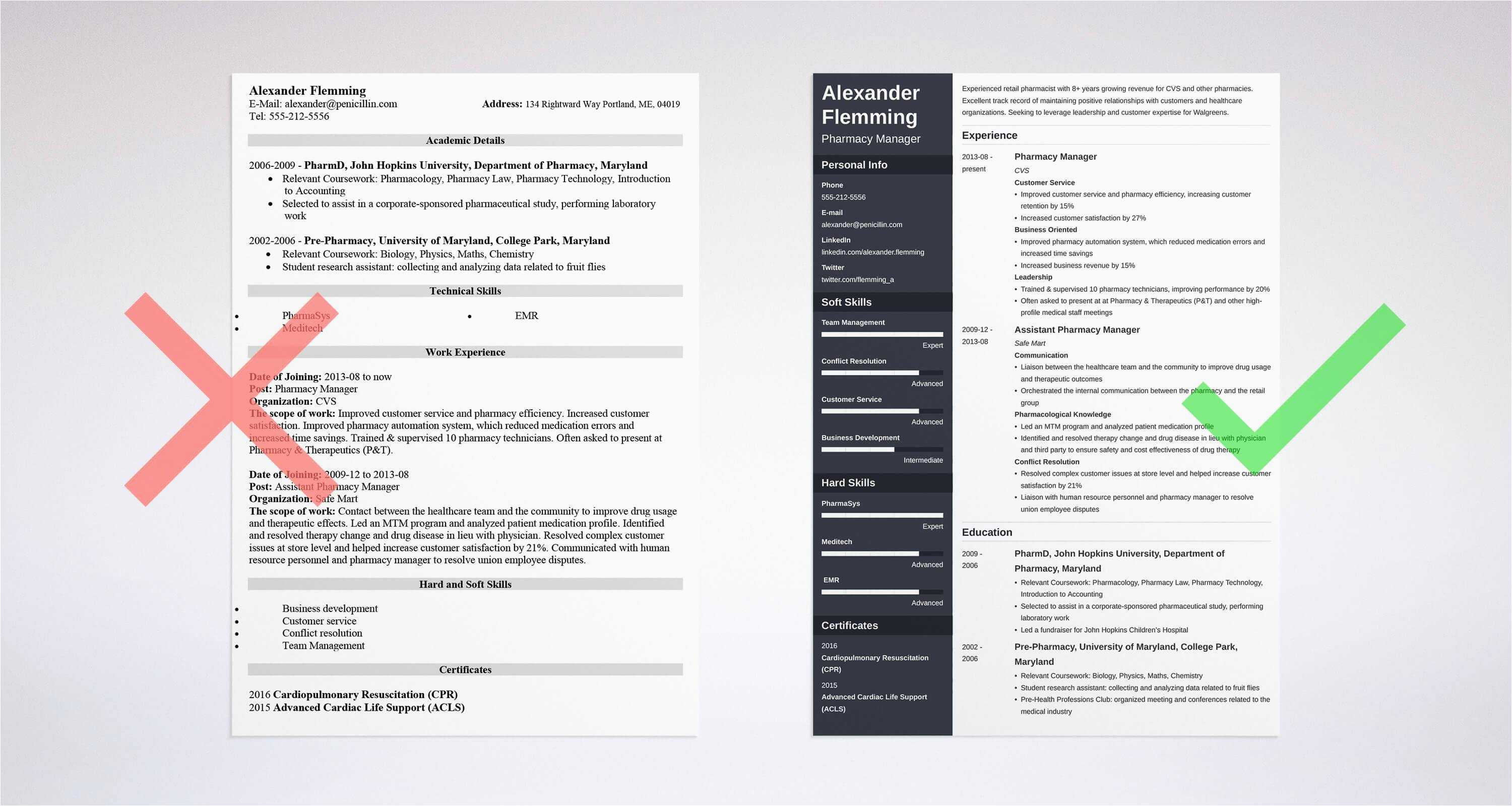 Pharmacy Tech Resume Template - 21 Free Pharmacist Resume Sample