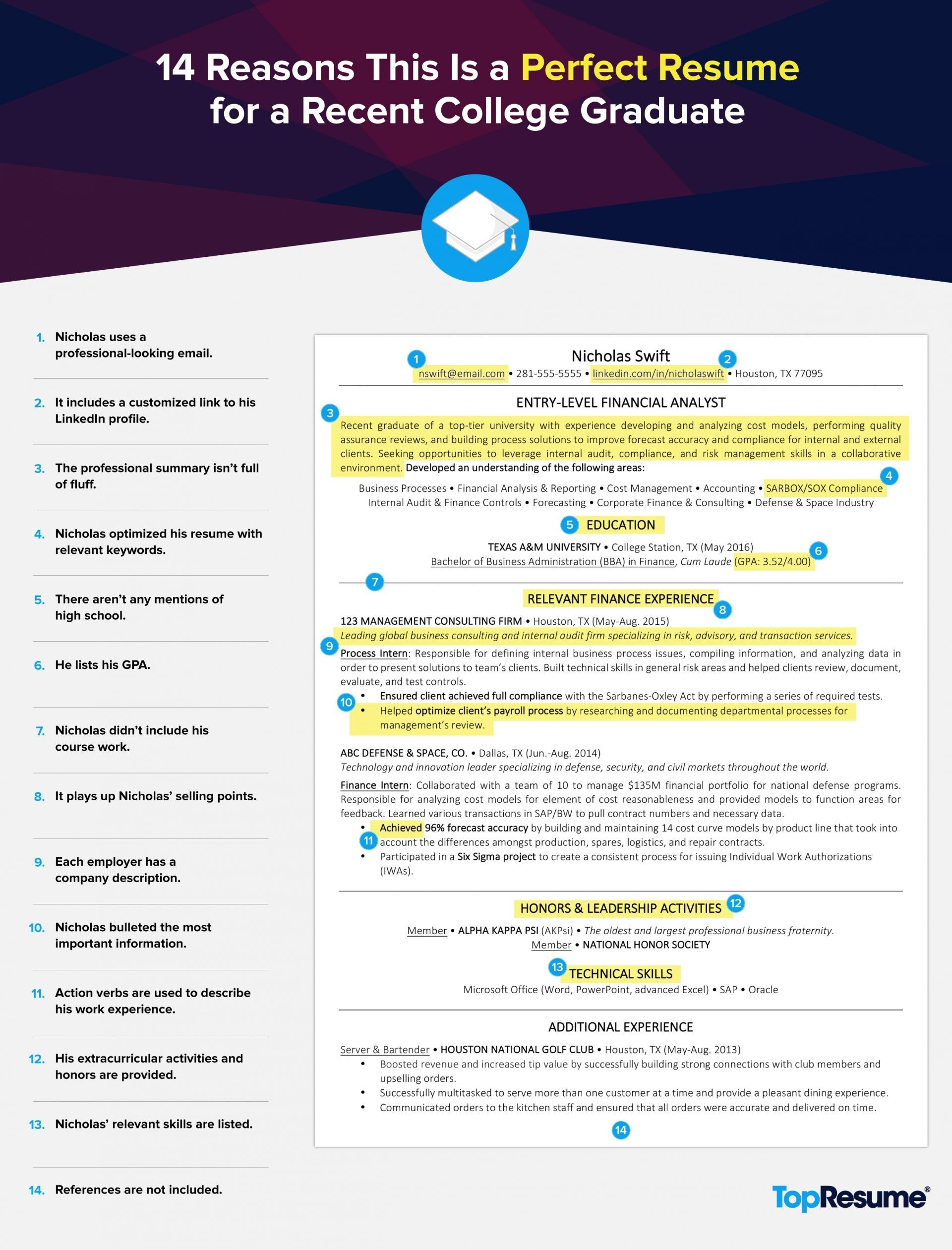 Recent College Graduate Resume - Recent College Grad Resume Template Awesome Awesome Cover Letter and