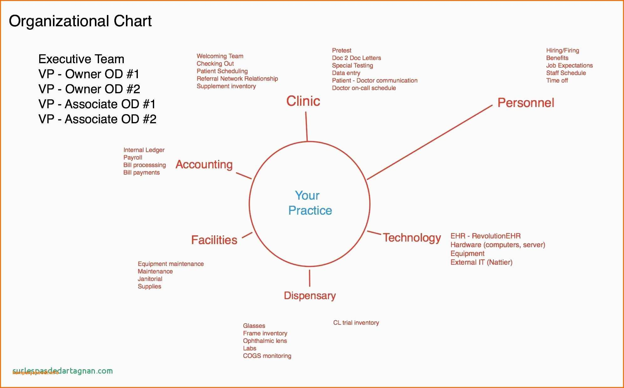 Resume Template Powerpoint - Flow Chart Template ¢Ë†Å¡ Free Download Ppt Chart Templates Sample