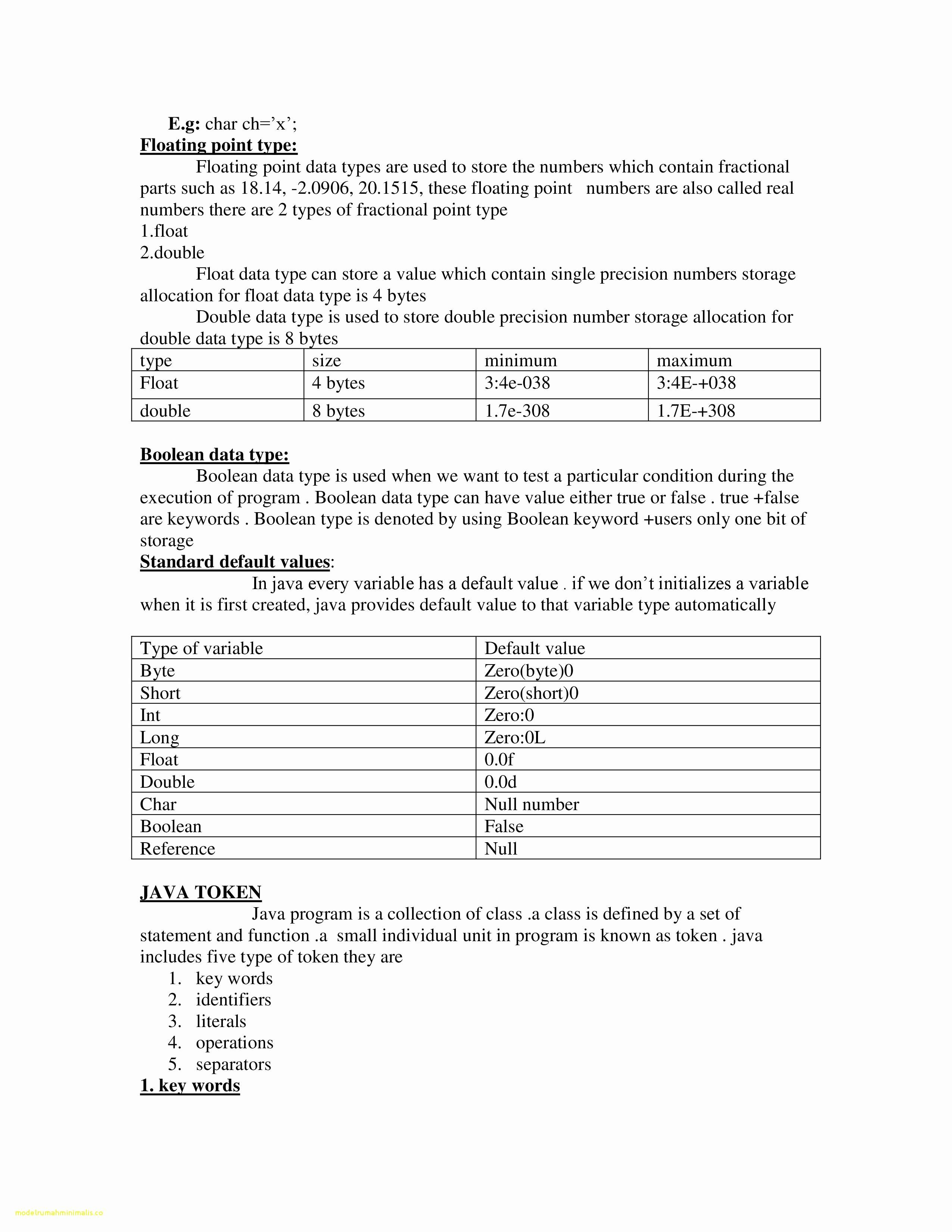 Resume Templates Latex - Curriculum Vitae Templates Latex Unique Resume Templates Latex