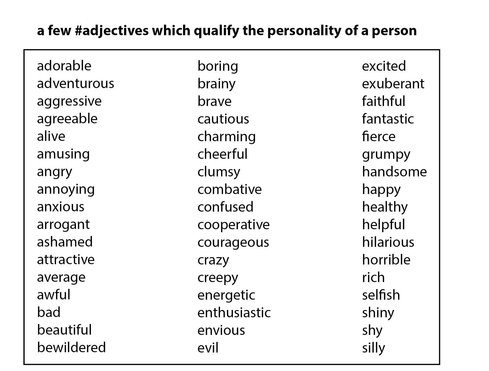 Self Description Words - Self Descriptive Words for Resume