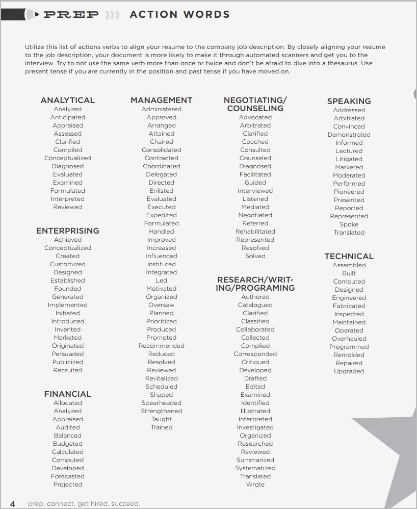 Strong Verbs for Resume - Action Words for Resume Luxury Action Verbs for Resume Samples