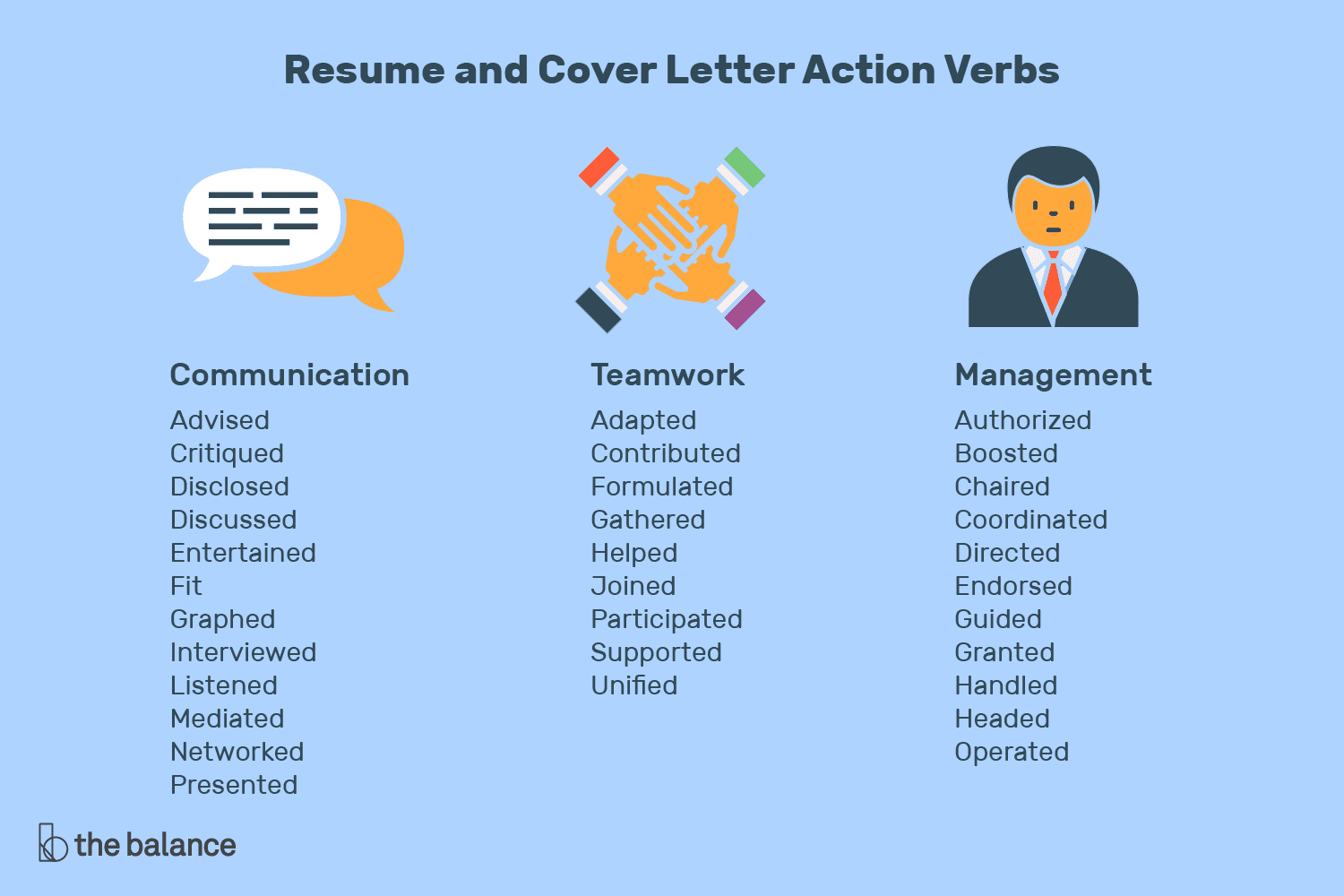 Ut Sample Resume - Resume and Cover Letter Action Verbs