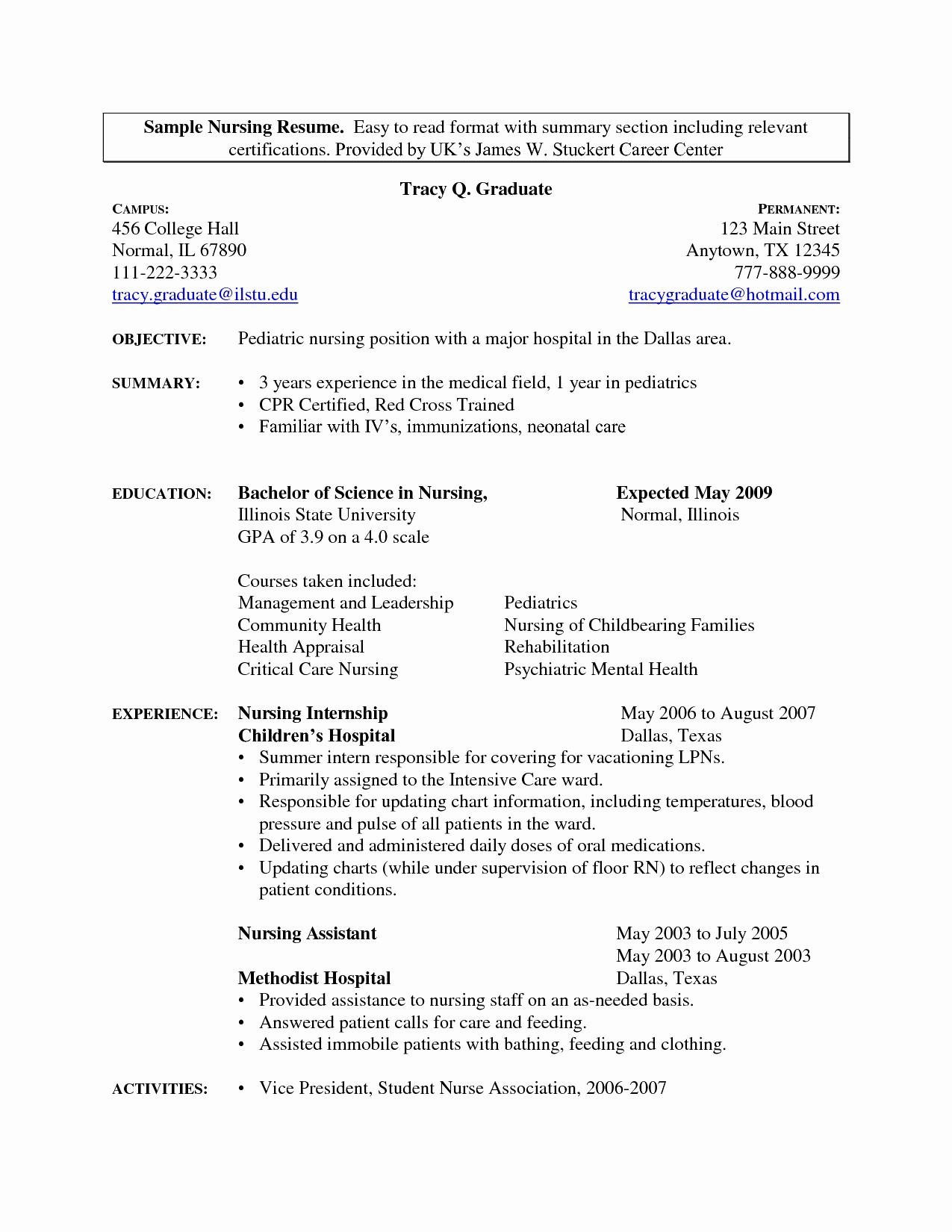 What to Put Under Leadership On Resume - Leadership Skills Resume Lovely 26 What to Put Resume Free Download