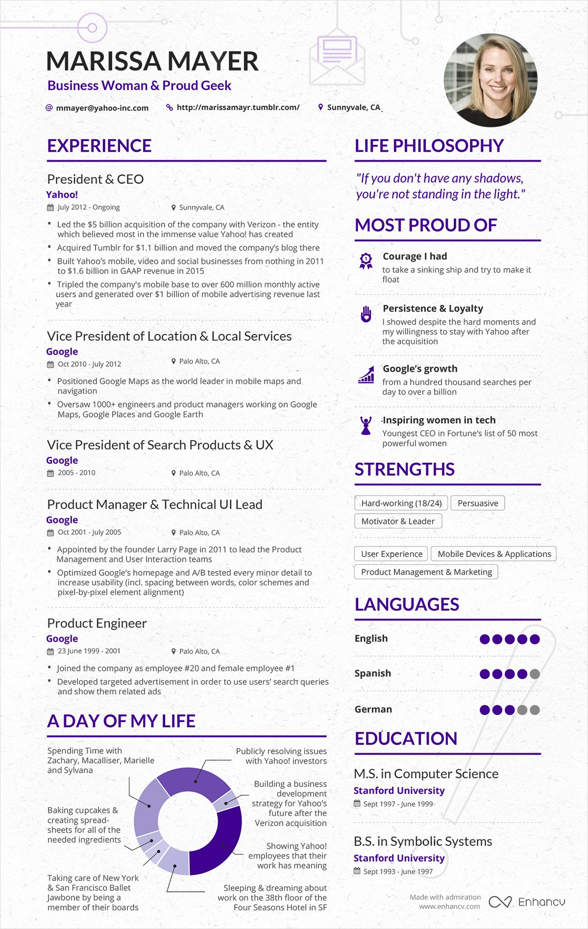 Yahoo Ceo Resume - Cv Layout Examples